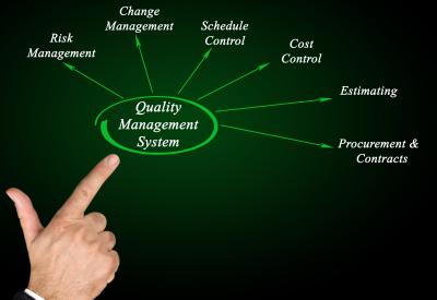 LQATS – Lyons Quality Audit Tracking System